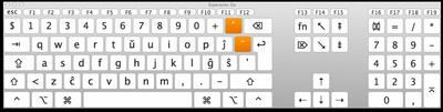 Esperanto Da tastaturbillede