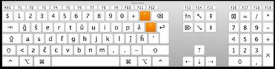 Esperanto tastaturbillede