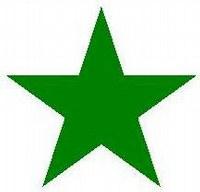 Fakta om Esperanto
